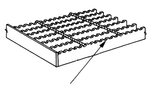 Serrated Grating surface